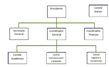 organigrama cicab